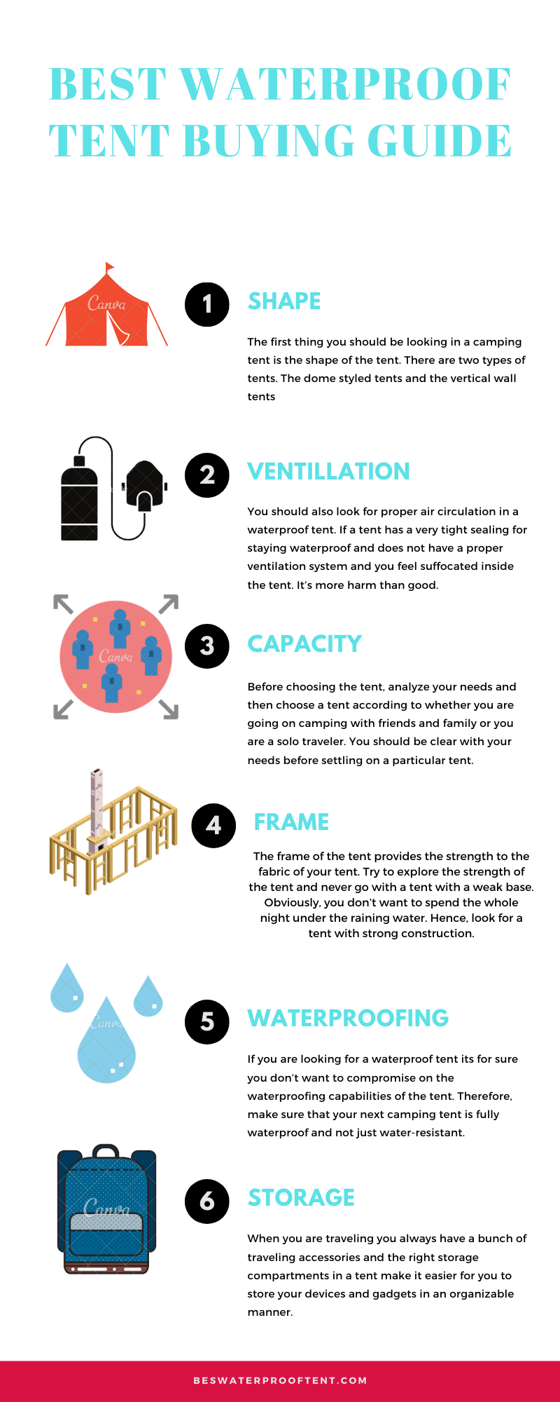 Best Waterproof Tent Buying Guide (Infographics)